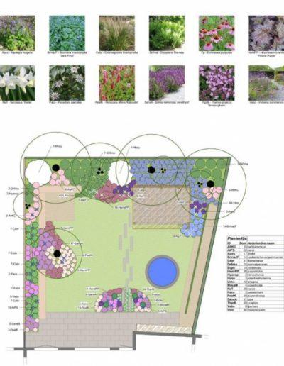 Beplantingsplan LIV design